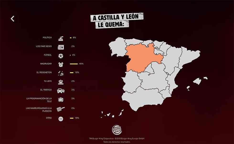 Madrugar es lo que más enfada a los castellano leoneses