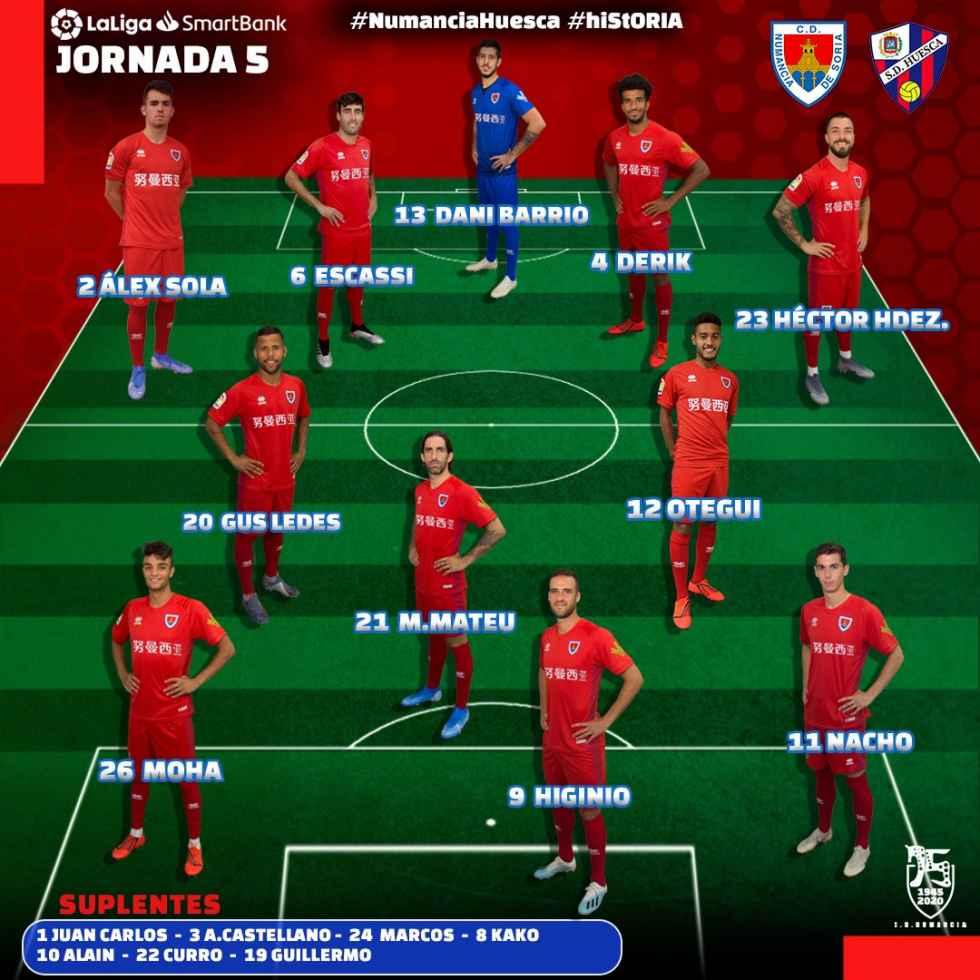 Escassi da la victoria al Numancia frente al Huesca