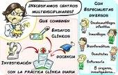 CRIS contra el cáncer lucha contra el miéloma múltiple