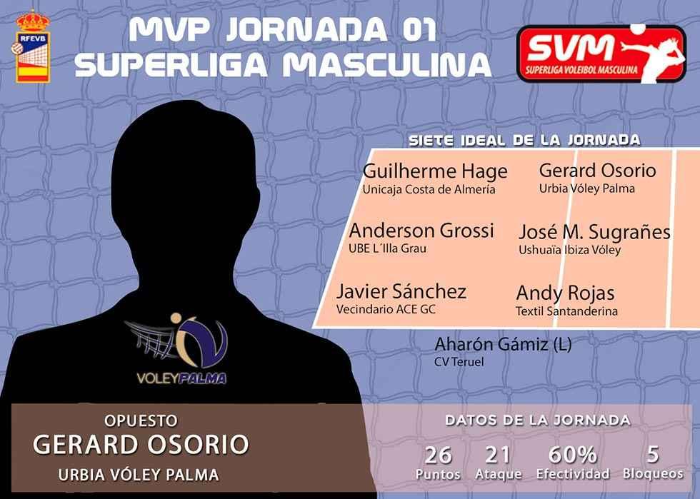 El opuesto Gerard Osorio, primer MVP de la Superliga