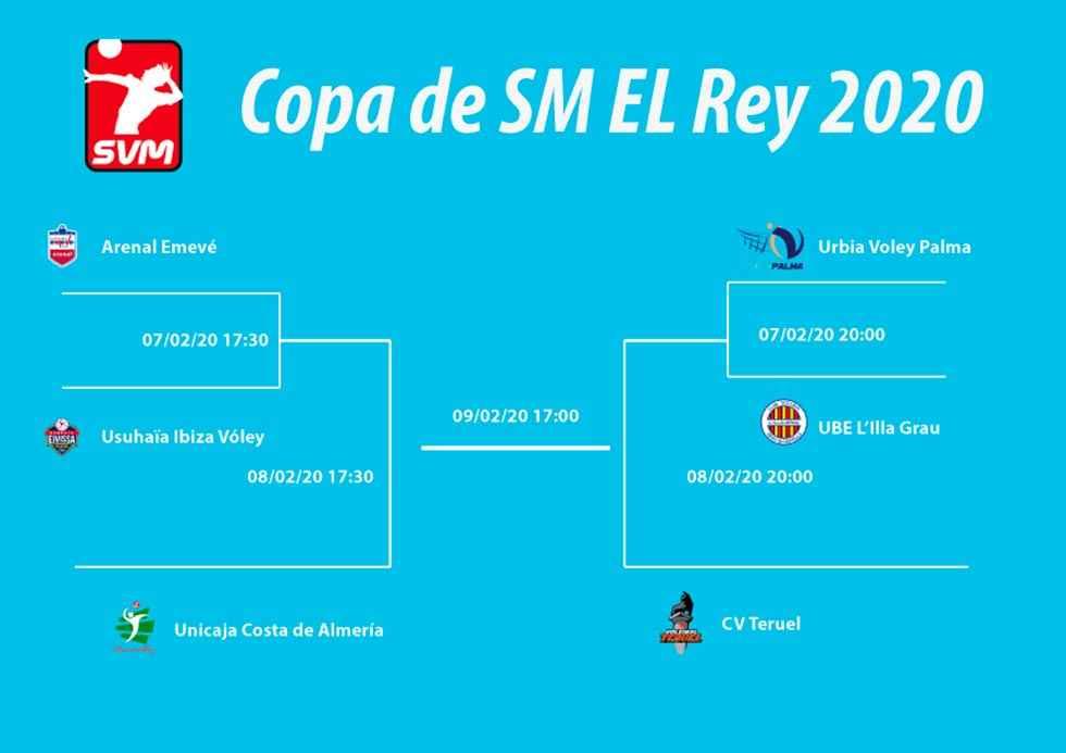 Sorteados los emparejamientos de la Copa del Rey 2020