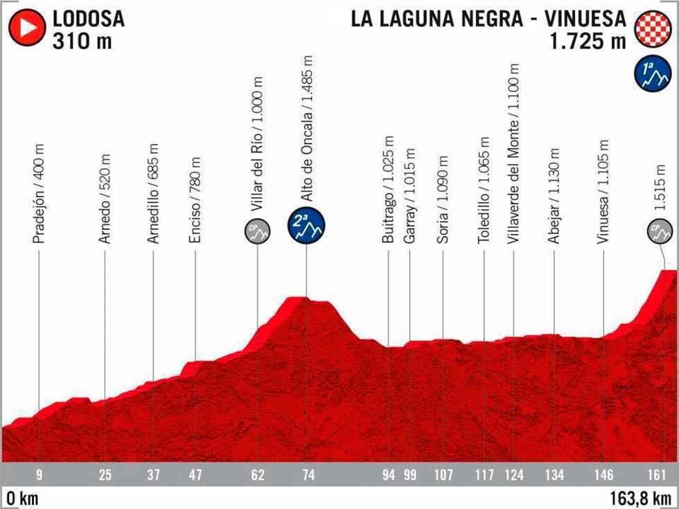 La Vuelta a España subirá la Laguna Negra en otoño