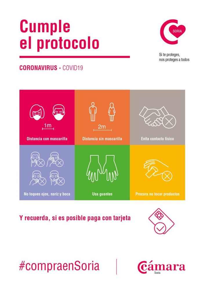 Cuatro carteles sobre protocolos de seguridad