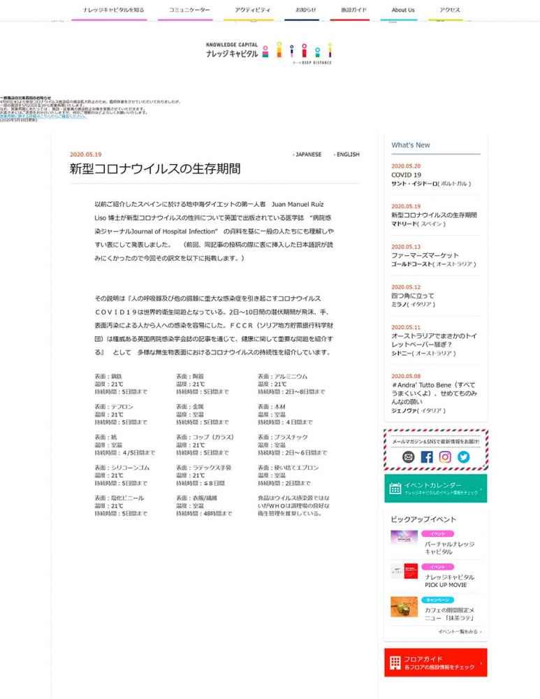 Las medidas de FCCR, en Japón