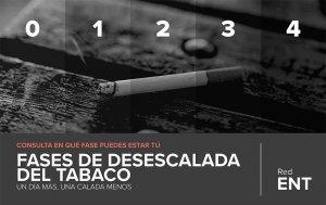 Guía para las fases de desescalada del tabaco