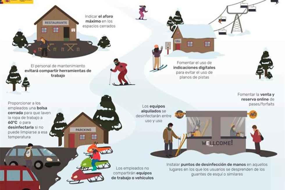 Guía de recomendaciones sanitarias en las estaciones de esquí