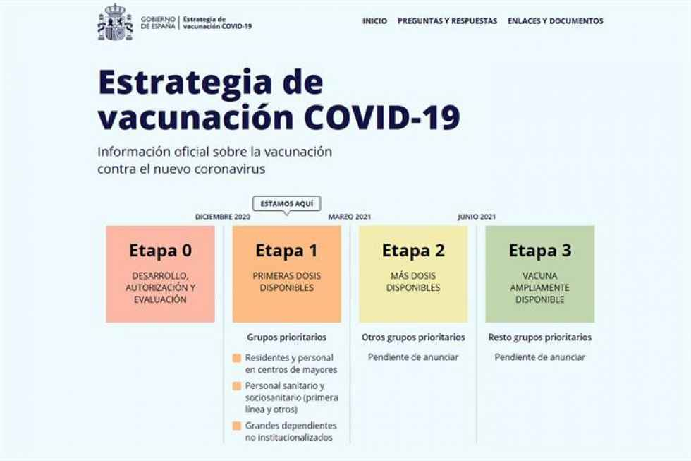 Una web para resolver dudas sobre la vacunación