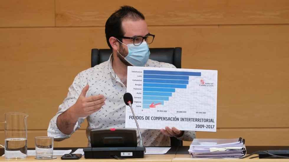 El PSOE reclama otros criterios para reparto de FCI
