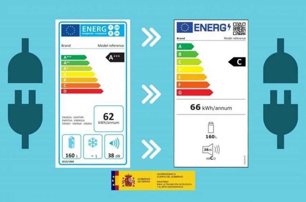 Nuevo etiquetado energético para los electrodomésticos
