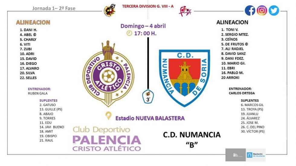 El filial rojillo pierde en Palencia