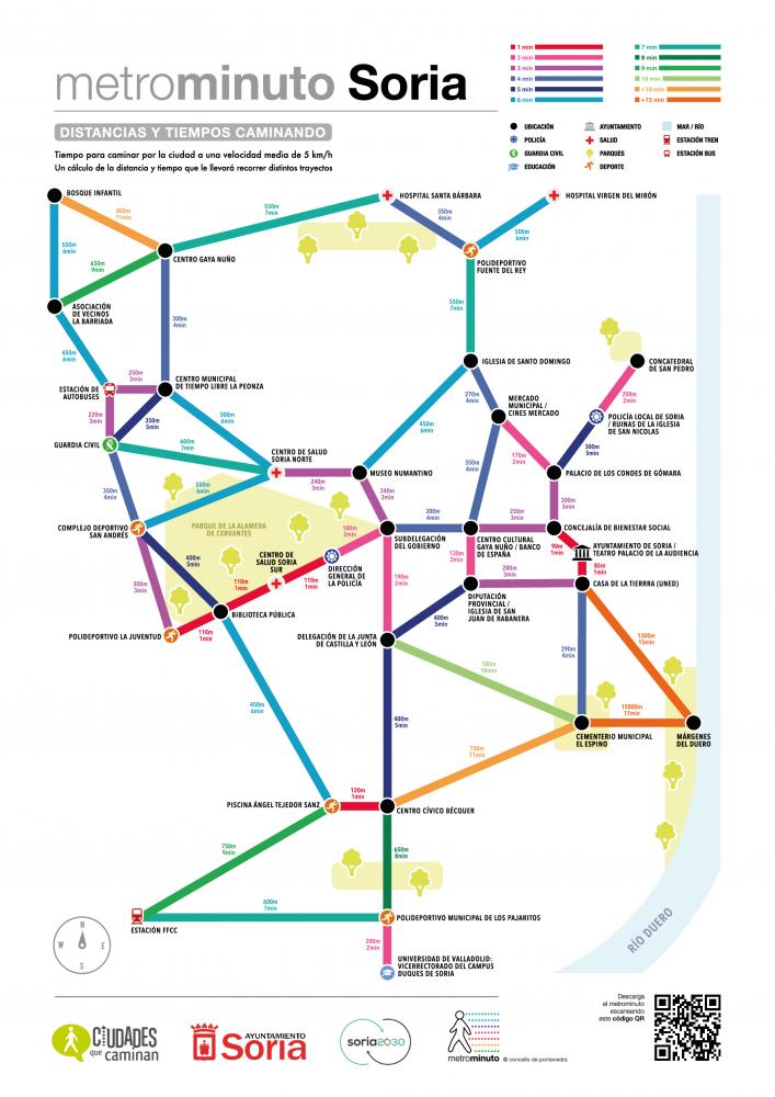 """Metrominuto"" para incentivar recorridos a pie"