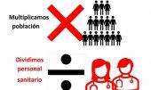 Soria ¡Ya! denuncia cuentas sanitarias veraniegas