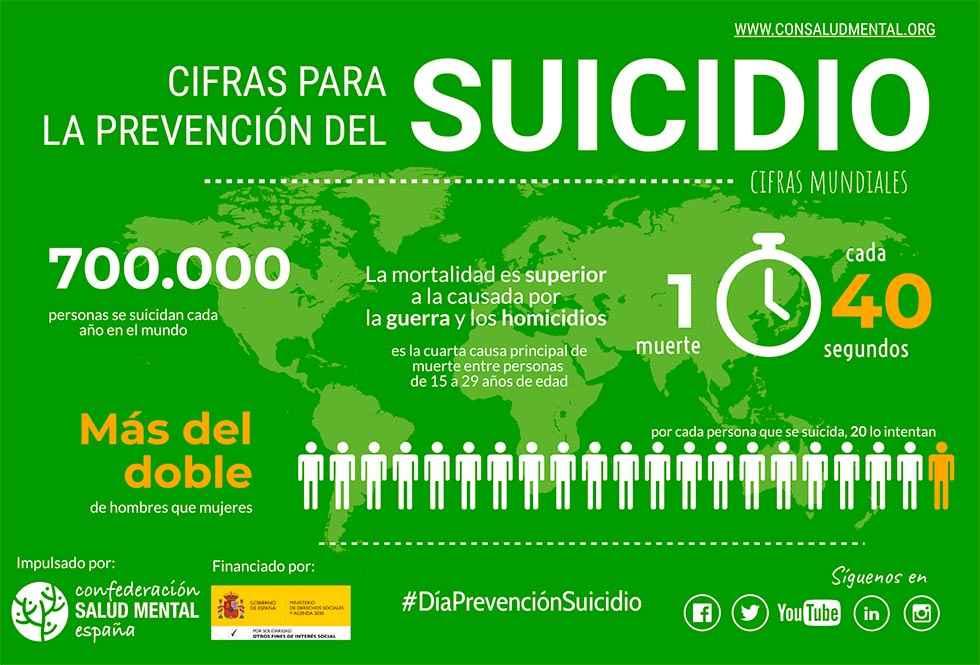 Asovica presenta guía para evitar el suicidio